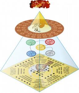 33-1---pyramide-des-alten-wissens